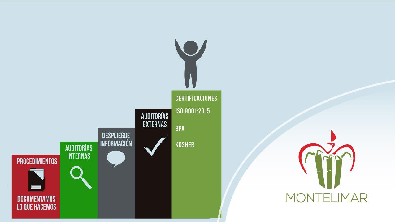 Corporación Montelimar renueva sus certificaciones